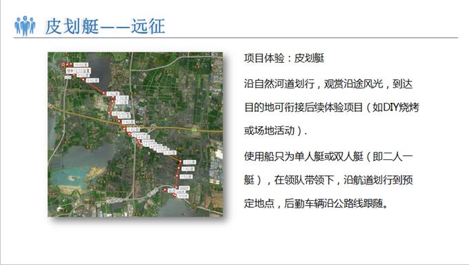 皮劃艇|皮劃艇,上海眾基團建